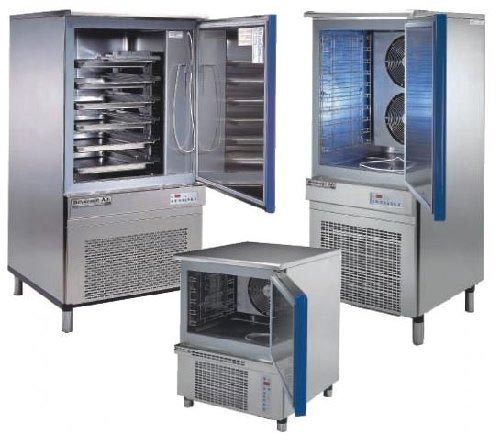 Industrial Kitchen Equipment Malaysia: First Capital Business Finance